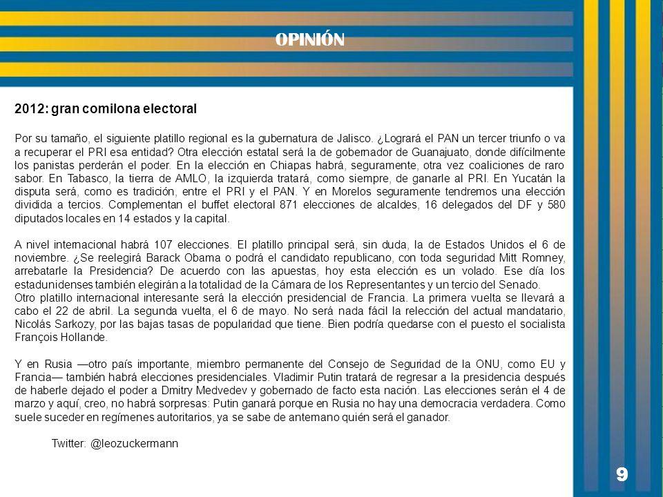 9 OPINIÓN 2012: gran comilona electoral Por su tamaño, el siguiente platillo regional es la gubernatura de Jalisco. ¿Logrará el PAN un tercer triunfo