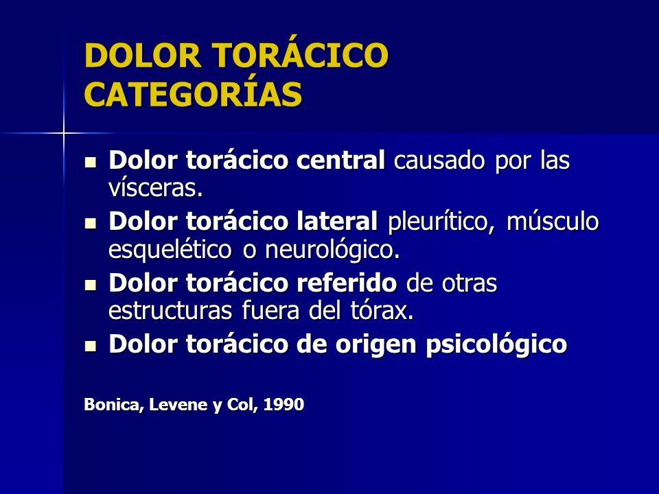 DOLOR TORÁCICO CATEGORÍAS Dolor torácico central causado por las vísceras. Dolor torácico central causado por las vísceras. Dolor torácico lateral ple