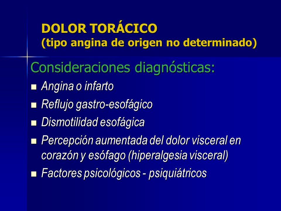DOLOR TORÁCICO (tipo angina de origen no determinado) Consideraciones diagnósticas: Angina o infarto Angina o infarto Reflujo gastro-esofágico Reflujo