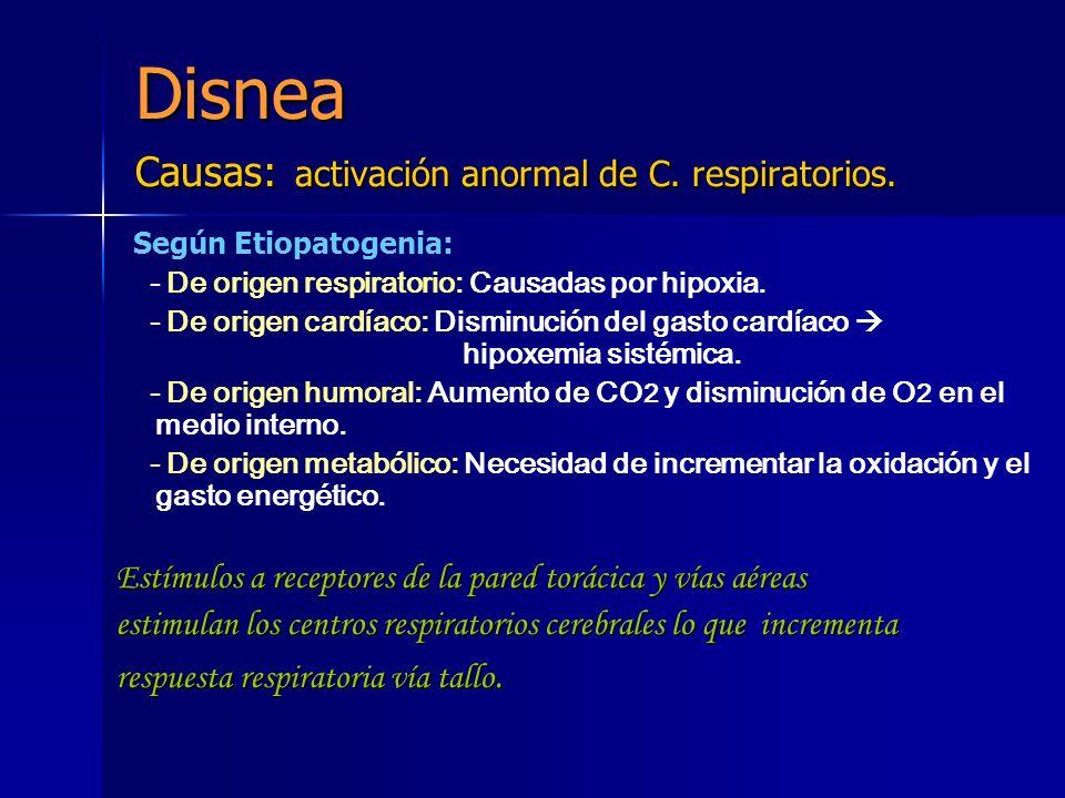 Disnea Causas: activación anormal de C. respiratorios. Según Etiopatogenia: - De origen respiratorio: Causadas por hipoxia. - De origen cardíaco: Dism