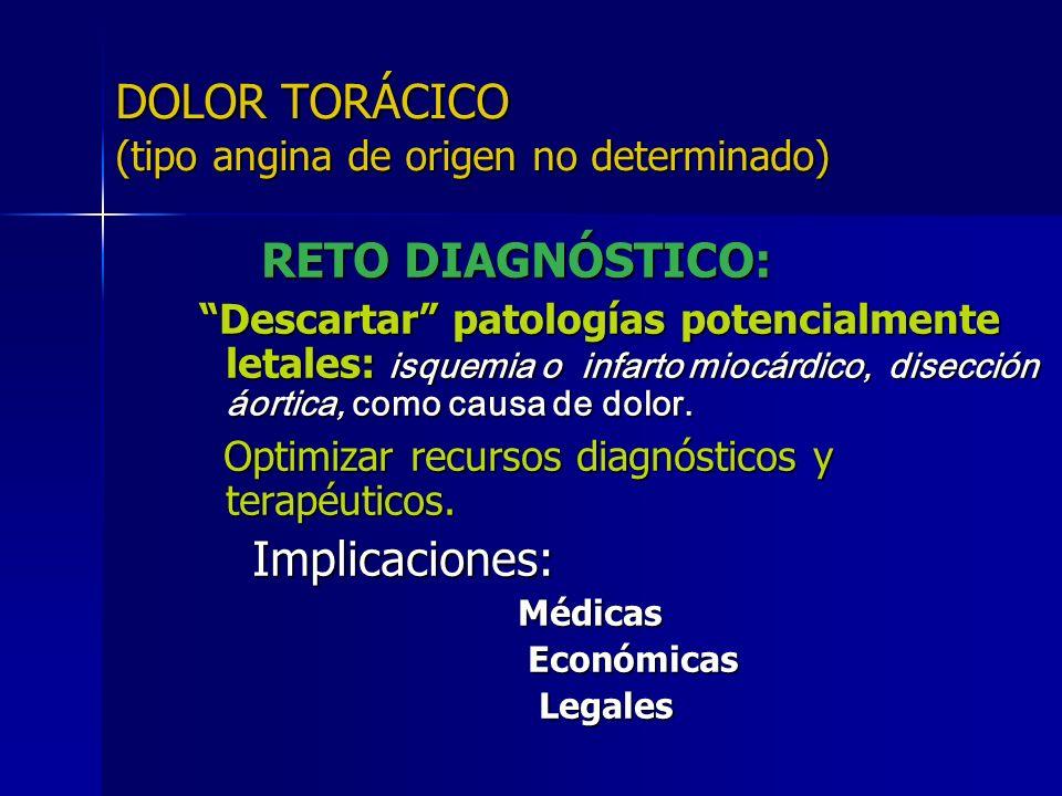 DOLOR TORÁCICO (tipo angina de origen no determinado) RETO DIAGNÓSTICO: RETO DIAGNÓSTICO: Descartar patologías potencialmente letales: isquemia o infa