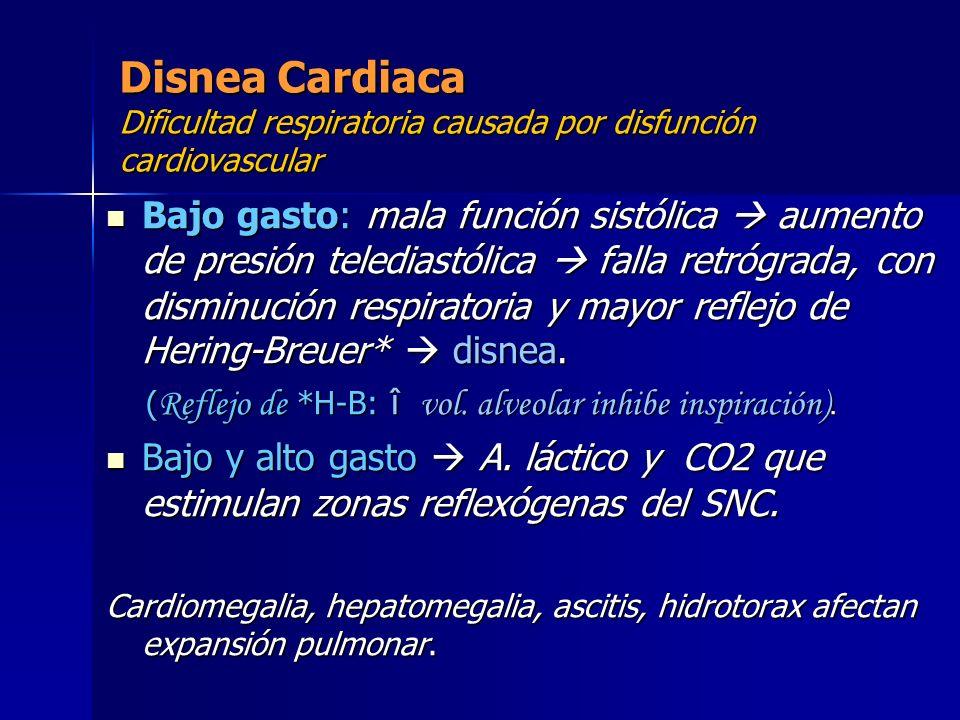 Disnea Cardiaca Dificultad respiratoria causada por disfunción cardiovascular Bajo gasto: mala función sistólica aumento de presión telediastólica fal