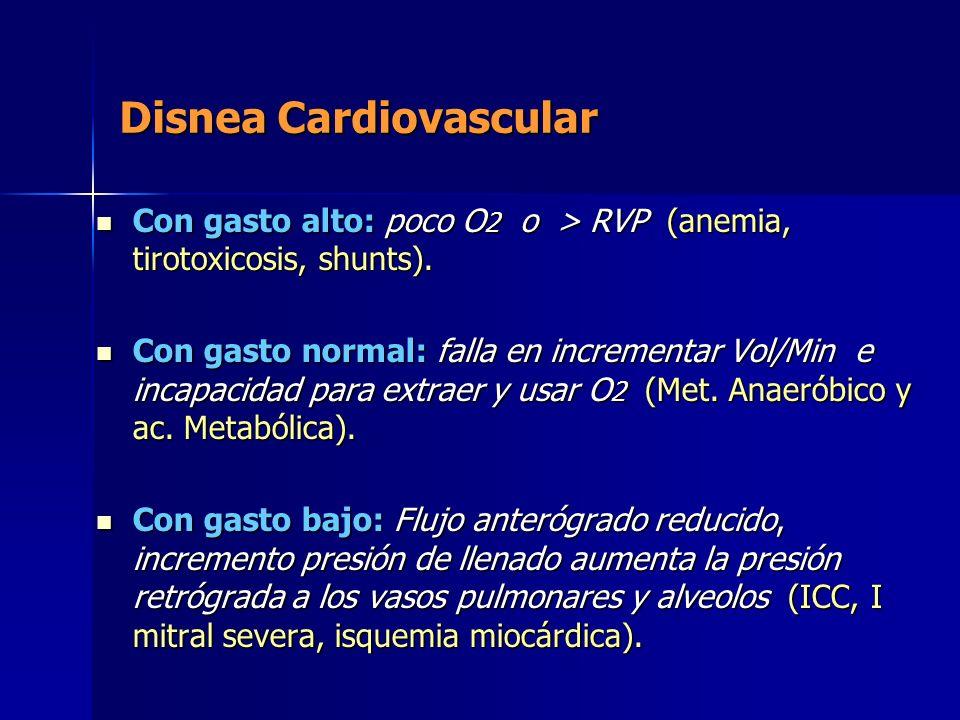 Disnea Cardiovascular Con gasto alto: poco O 2 o > RVP (anemia, tirotoxicosis, shunts). Con gasto alto: poco O 2 o > RVP (anemia, tirotoxicosis, shunt