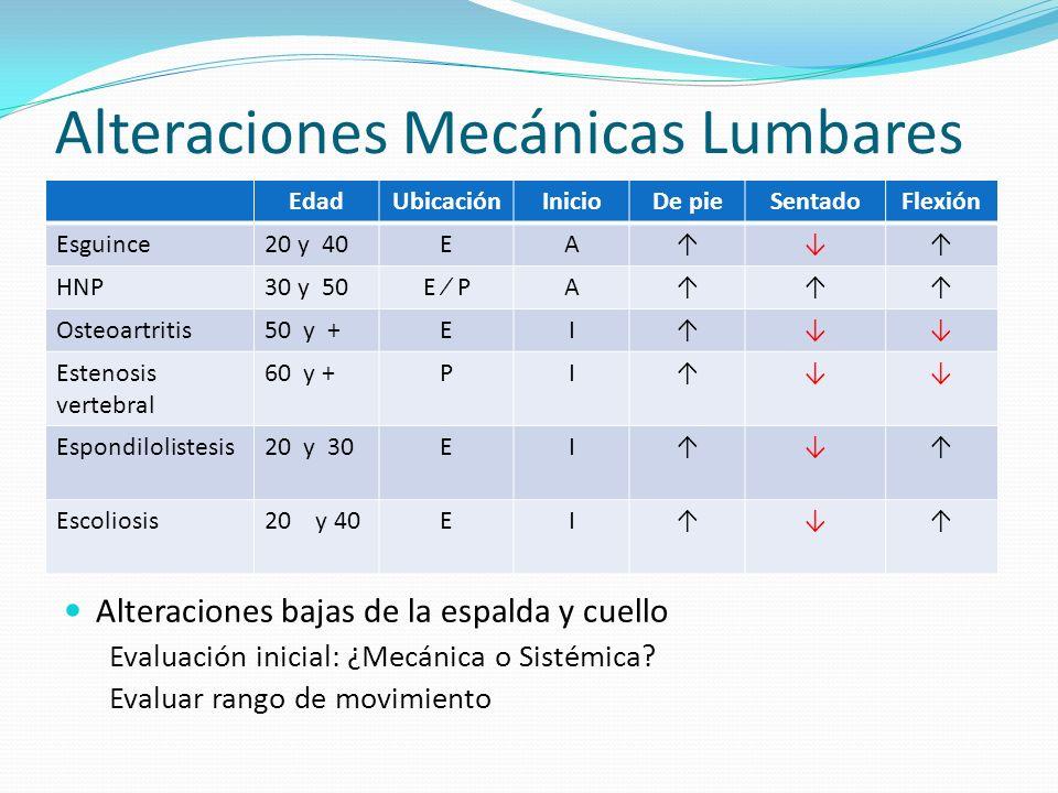 Alteraciones Mecánicas Lumbares Alteraciones bajas de la espalda y cuello Evaluación inicial: ¿Mecánica o Sistémica? Evaluar rango de movimiento EdadU