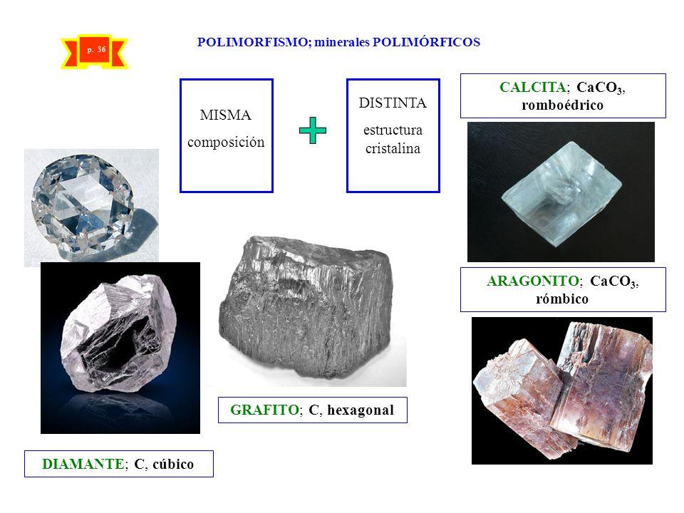 POLIMORFISMO; minerales POLIMÓRFICOS MISMA composición DISTINTA estructura cristalina http://2.bp.blogspot.com/- P3vd- VSnoxU/TV5OhvxwD2I/A AAAAAAABmU