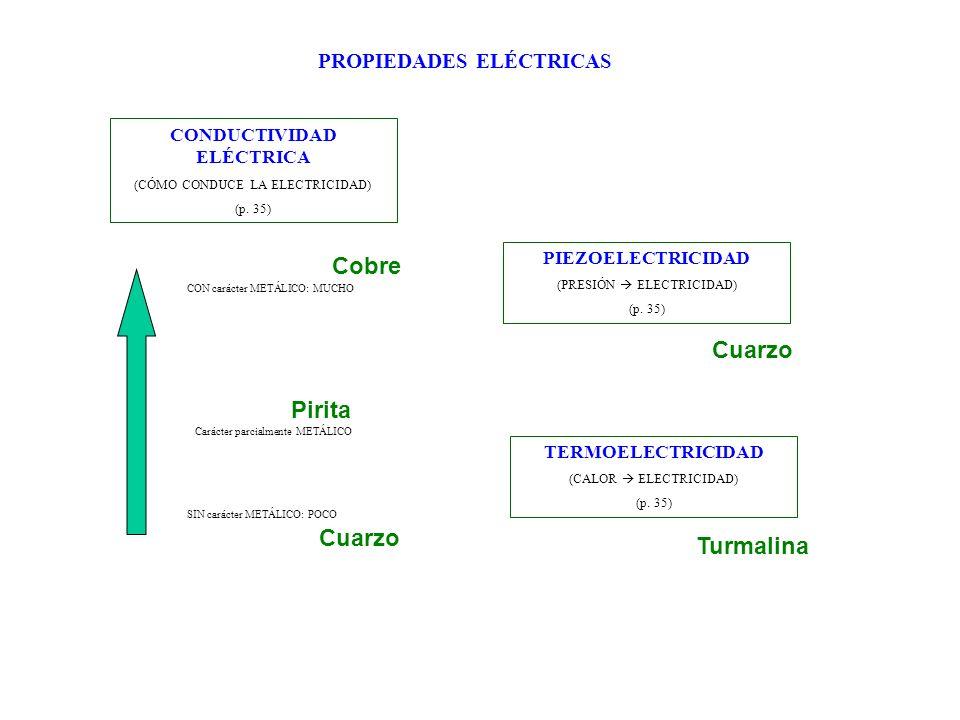 PROPIEDADES ELÉCTRICAS CONDUCTIVIDAD ELÉCTRICA (CÓMO CONDUCE LA ELECTRICIDAD) (p. 35) PIEZOELECTRICIDAD (PRESIÓN ELECTRICIDAD) (p. 35) TERMOELECTRICID