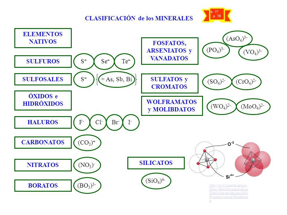 CLASIFICACIÓN de los MINERALES http://www2.montes.upm.es/ Dptos/DptoSilvopascicultura/ Edafologia/aplicaciones/GIM R/images/manual/Silicatos.pn g ELEM