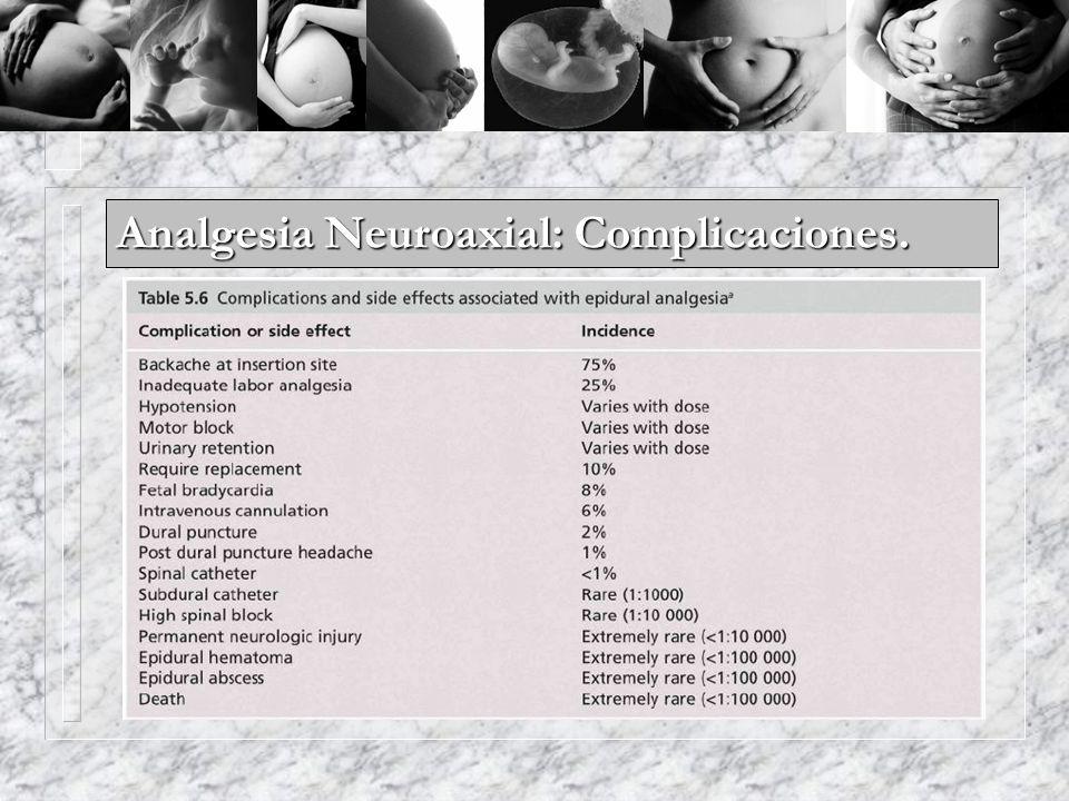 Analgesia Neuroaxial: Complicaciones.