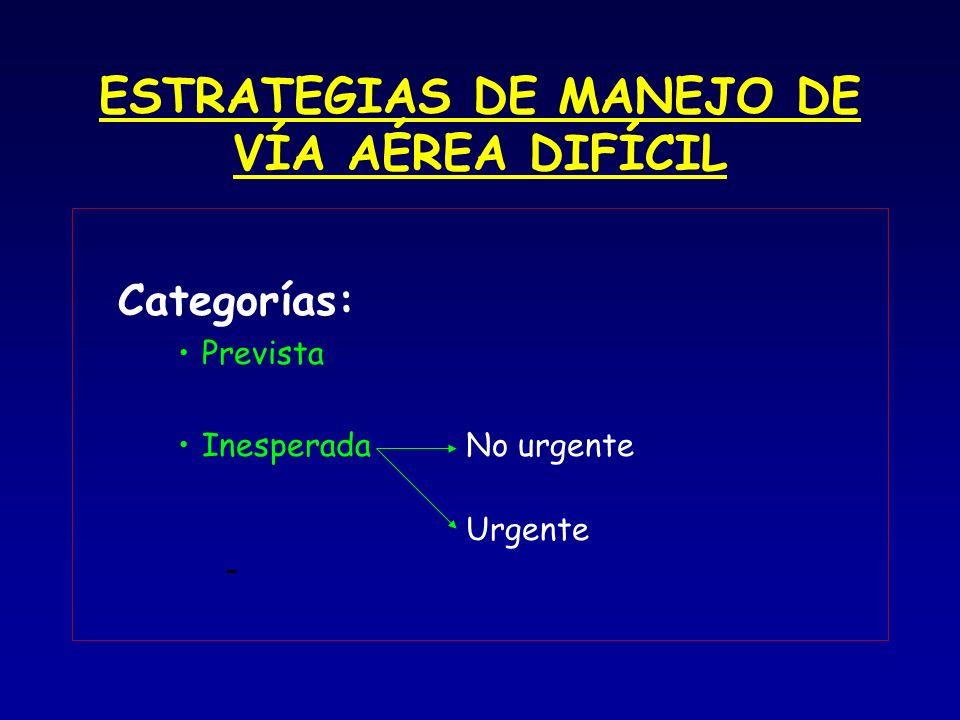 ESTRATEGIAS DE MANEJO DE VÍA AÉREA DIFÍCIL Categorías: Prevista InesperadaNo urgente Urgente –