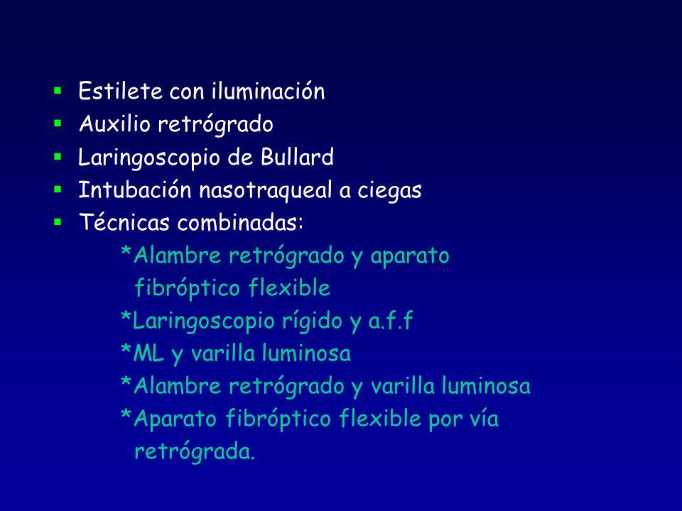 Estilete con iluminación Auxilio retrógrado Laringoscopio de Bullard Intubación nasotraqueal a ciegas Técnicas combinadas: *Alambre retrógrado y apara