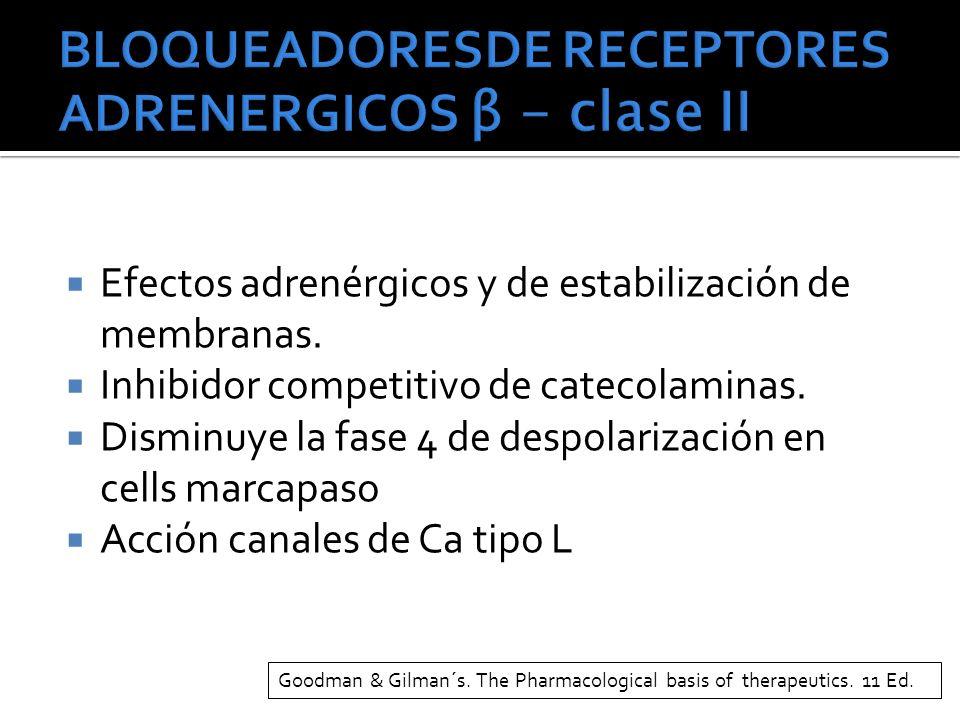 Efectos adrenérgicos y de estabilización de membranas. Inhibidor competitivo de catecolaminas. Disminuye la fase 4 de despolarización en cells marcapa