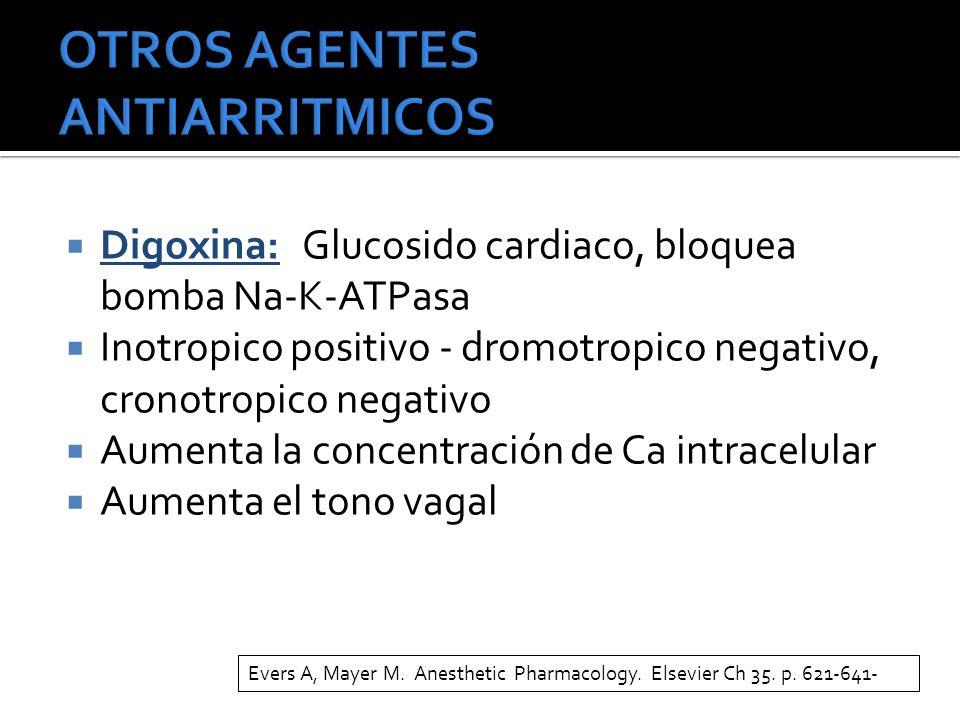 Digoxina: Glucosido cardiaco, bloquea bomba Na-K-ATPasa Inotropico positivo - dromotropico negativo, cronotropico negativo Aumenta la concentración de Ca intracelular Aumenta el tono vagal Evers A, Mayer M.