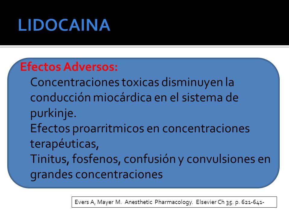 Efectos Adversos: Concentraciones toxicas disminuyen la conducción miocárdica en el sistema de purkinje. Efectos proarritmicos en concentraciones tera