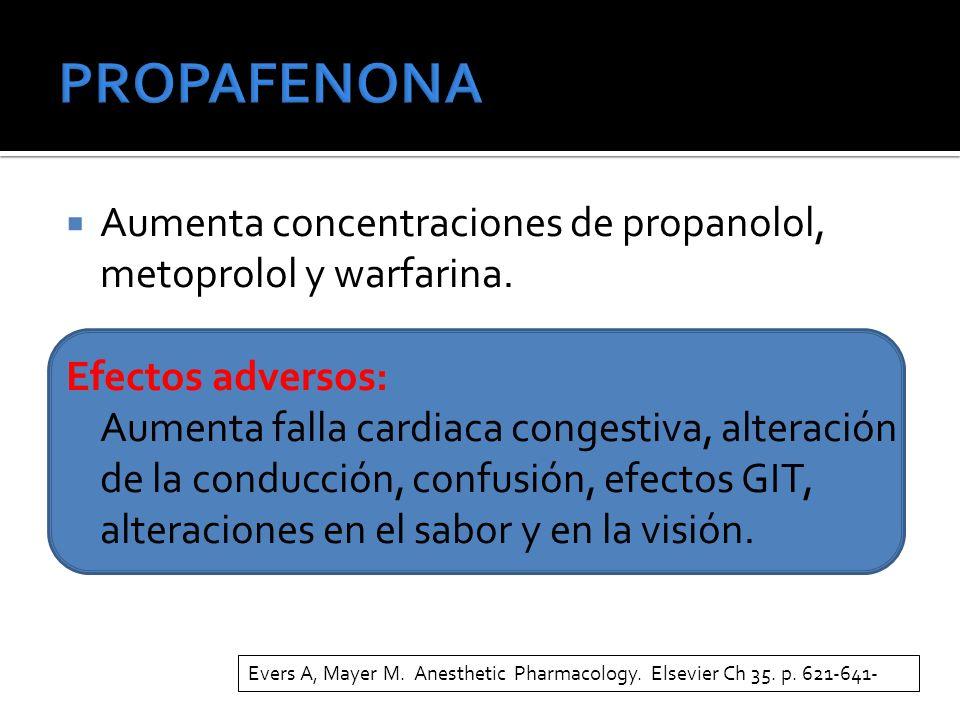 Aumenta concentraciones de propanolol, metoprolol y warfarina. Efectos adversos: Aumenta falla cardiaca congestiva, alteración de la conducción, confu