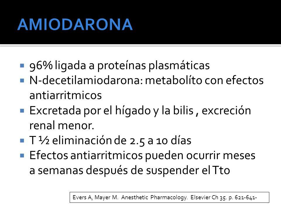 96% ligada a proteínas plasmáticas N-decetilamiodarona: metabolíto con efectos antiarritmicos Excretada por el hígado y la bilis, excreción renal menor.