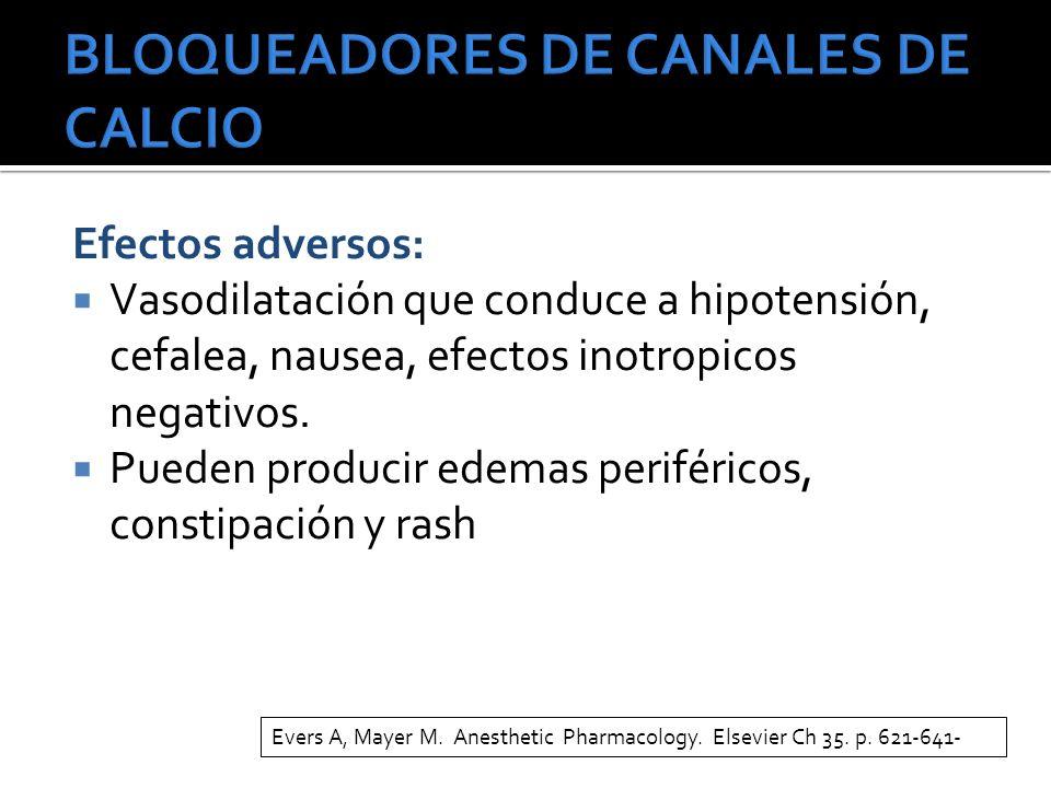 Efectos adversos: Vasodilatación que conduce a hipotensión, cefalea, nausea, efectos inotropicos negativos. Pueden producir edemas periféricos, consti