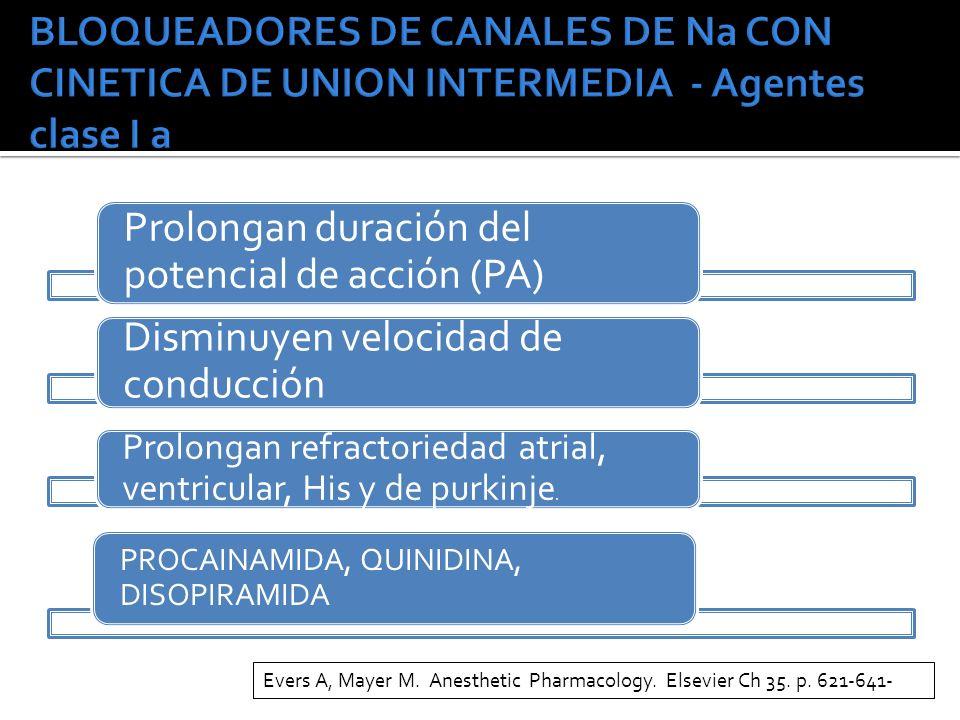 Prolongan duración del potencial de acción (PA) Disminuyen velocidad de conducción Prolongan refractoriedad atrial, ventricular, His y de purkinje. PR