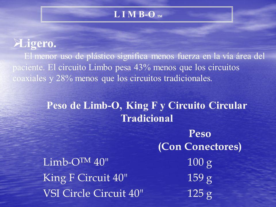 L I M B-O TM Ligero. El menor uso de plástico significa menos fuerza en la vía área del paciente. El circuito Limbo pesa 43% menos que los circuitos c