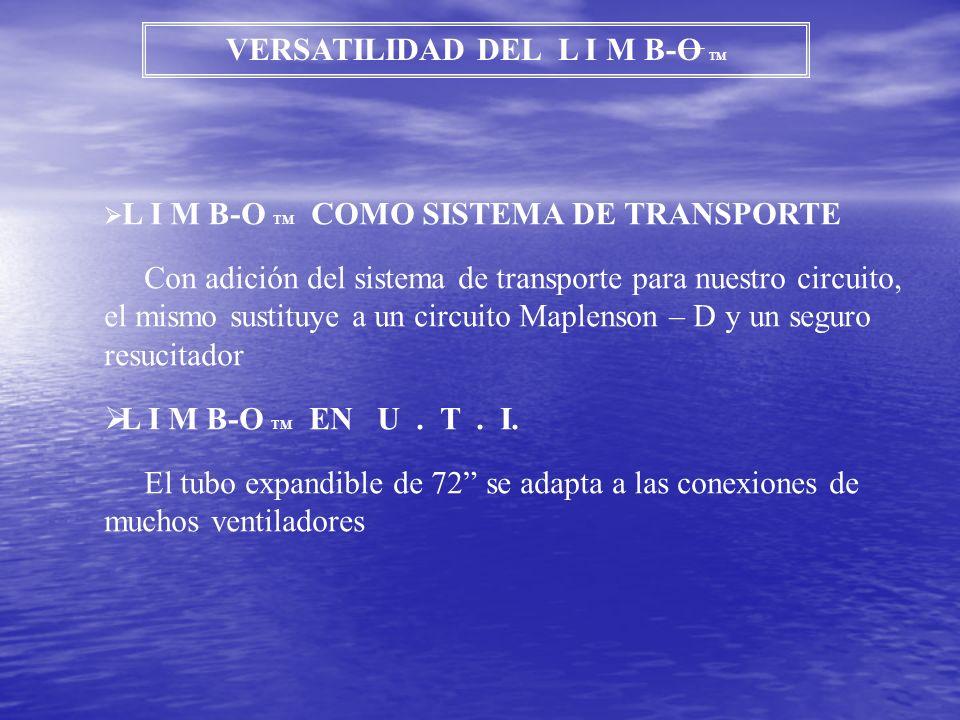 VERSATILIDAD DEL L I M B-O TM L I M B-O TM COMO SISTEMA DE TRANSPORTE Con adición del sistema de transporte para nuestro circuito, el mismo sustituye