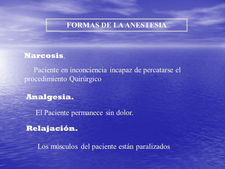 FORMAS DE LA ANESTESIA Narcosis. Paciente en inconciencia incapaz de percatarse el procedimiento Quirúrgico Analgesia. El Paciente permanece sin dolor