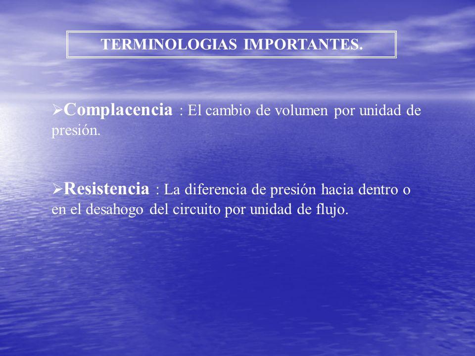 TERMINOLOGIAS IMPORTANTES. Complacencia : El cambio de volumen por unidad de presión. Resistencia : La diferencia de presión hacia dentro o en el desa