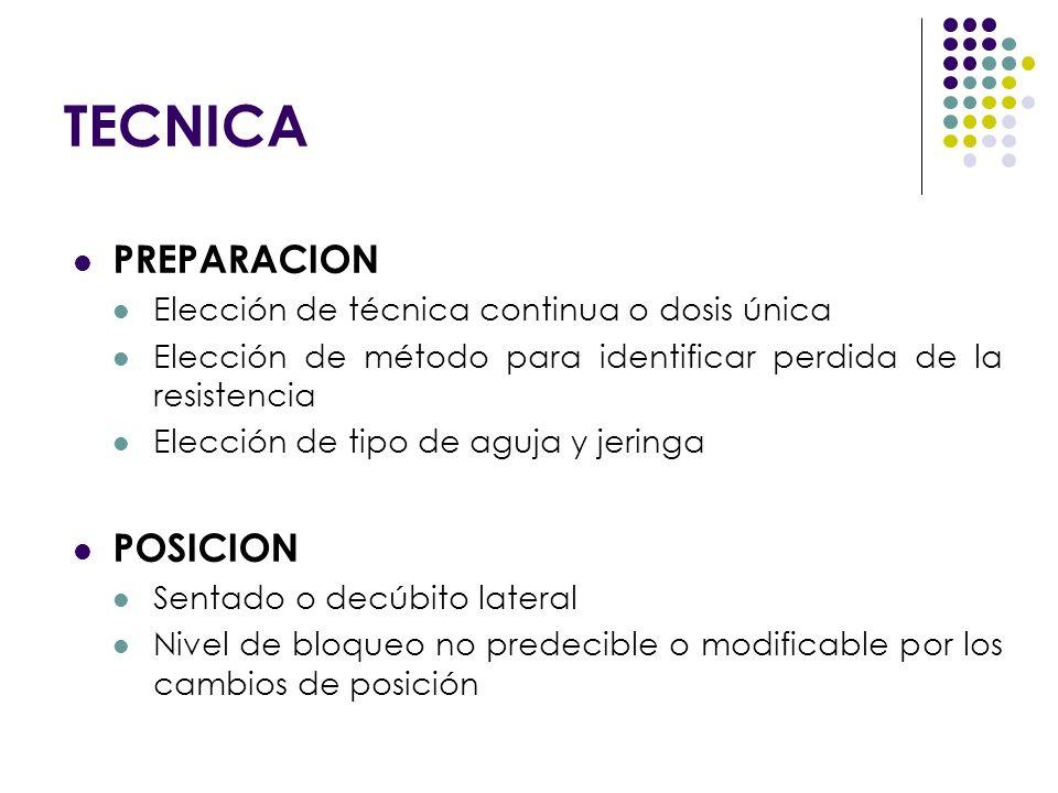 TECNICA PREPARACION Elección de técnica continua o dosis única Elección de método para identificar perdida de la resistencia Elección de tipo de aguja
