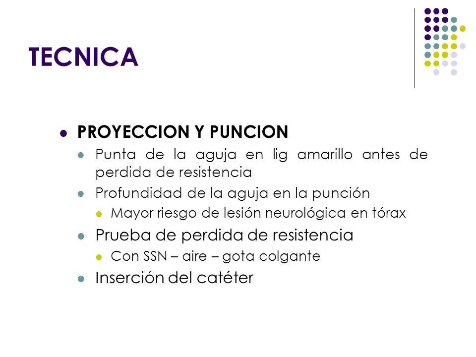 TECNICA PROYECCION Y PUNCION Punta de la aguja en lig amarillo antes de perdida de resistencia Profundidad de la aguja en la punción Mayor riesgo de l