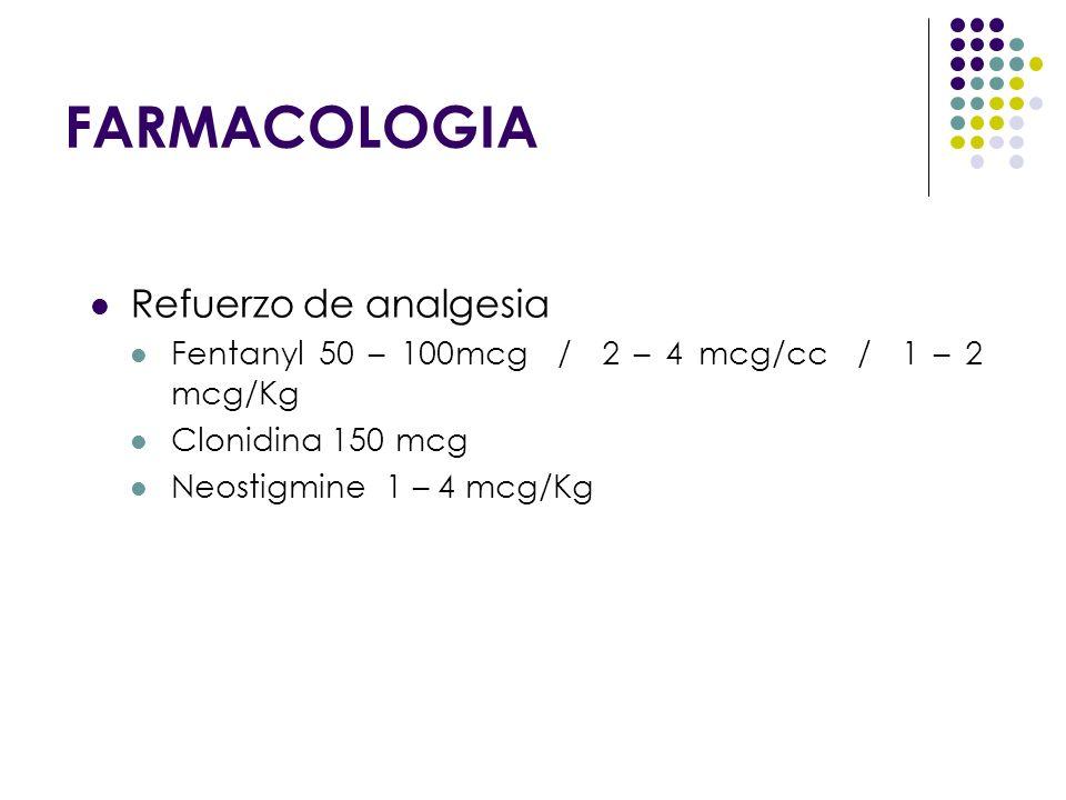 FARMACOLOGIA Refuerzo de analgesia Fentanyl 50 – 100mcg / 2 – 4 mcg/cc / 1 – 2 mcg/Kg Clonidina 150 mcg Neostigmine 1 – 4 mcg/Kg