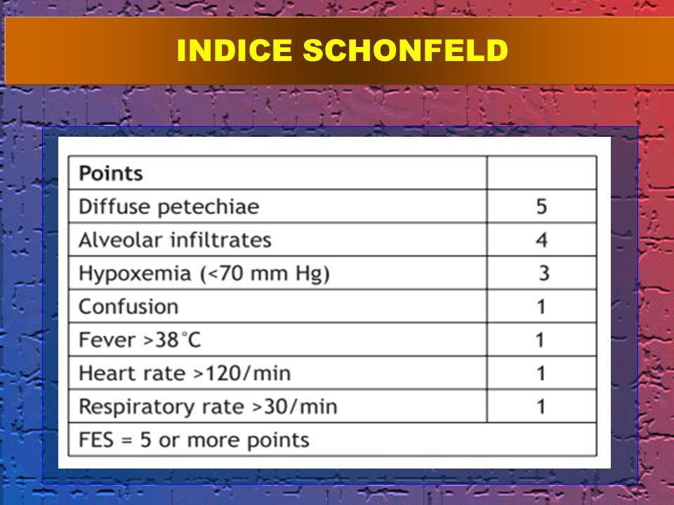 INDICE SCHONFELD
