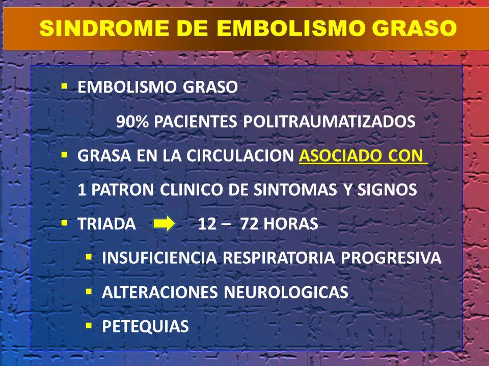 EMBOLISMO GRASO 90% PACIENTES POLITRAUMATIZADOS GRASA EN LA CIRCULACION ASOCIADO CON 1 PATRON CLINICO DE SINTOMAS Y SIGNOS TRIADA 12 – 72 HORAS INSUFI