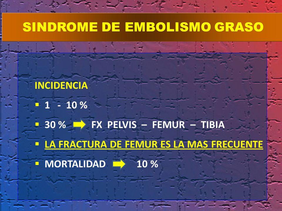 INCIDENCIA 1 - 10 % 30 % FX PELVIS – FEMUR – TIBIA LA FRACTURA DE FEMUR ES LA MAS FRECUENTE MORTALIDAD 10 % SINDROME DE EMBOLISMO GRASO