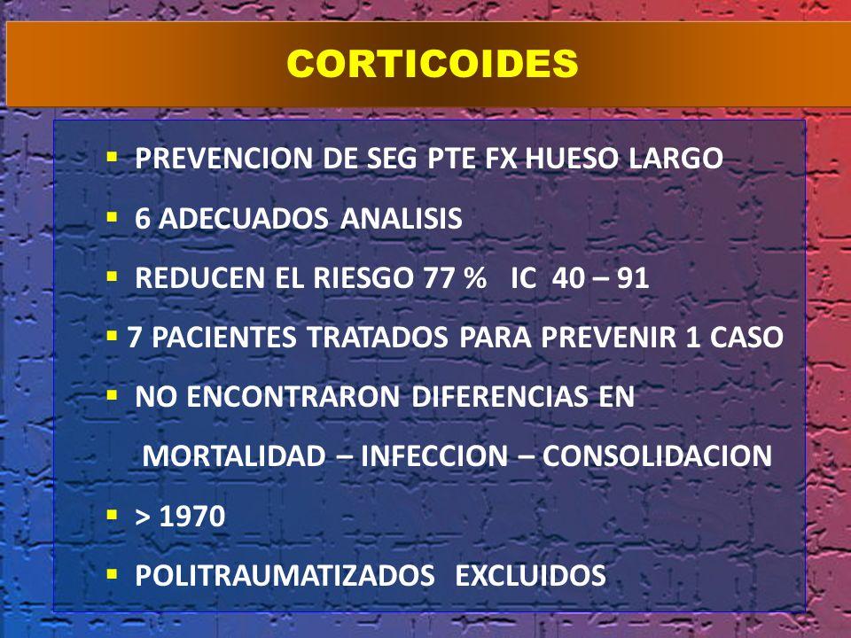 PREVENCION DE SEG PTE FX HUESO LARGO 6 ADECUADOS ANALISIS REDUCEN EL RIESGO 77 % IC 40 – 91 7 PACIENTES TRATADOS PARA PREVENIR 1 CASO NO ENCONTRARON D