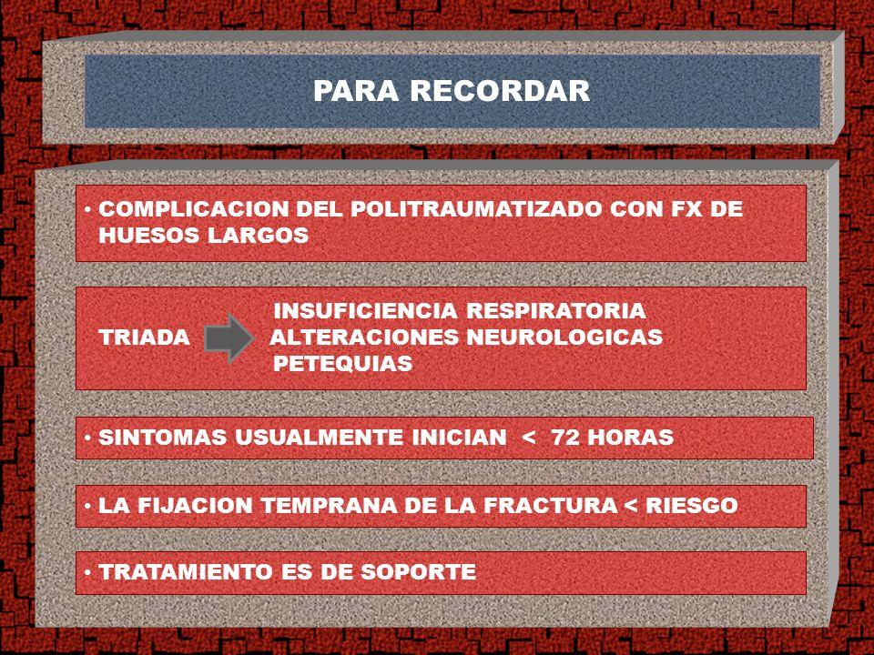 PARA RECORDAR SINTOMAS USUALMENTE INICIAN < 72 HORAS INSUFICIENCIA RESPIRATORIA TRIADA ALTERACIONES NEUROLOGICAS PETEQUIAS COMPLICACION DEL POLITRAUMA