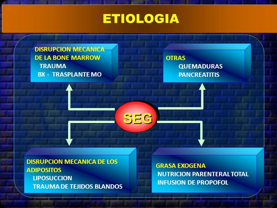 OTRAS QUEMADURAS PANCREATITIS DISRUPCION MECANICA DE LA BONE MARROW TRAUMA BX - TRASPLANTE MO SEG GRASA EXOGENA NUTRICION PARENTERAL TOTAL INFUSION DE