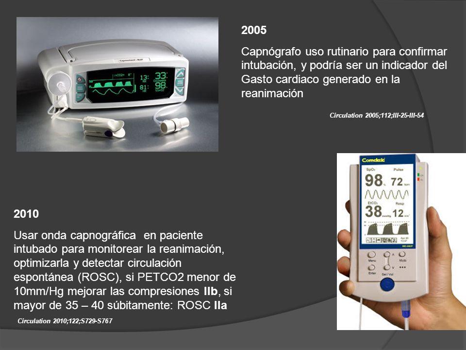 Circulation 2010;122;S720-S728 20052010