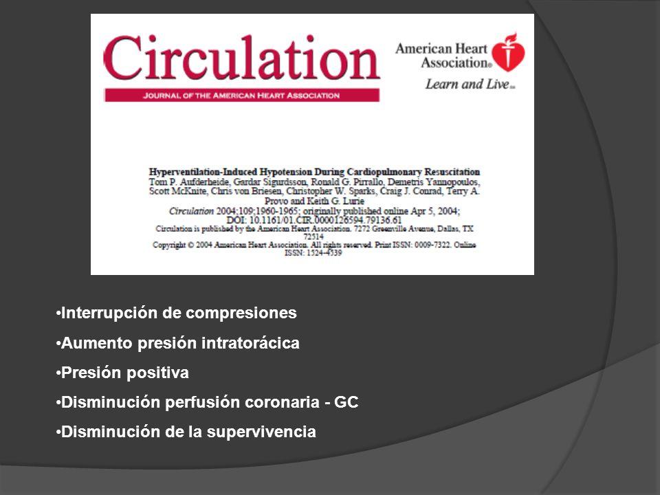 Resuscitation 43 (1999) 25–29 Circulation 2010;122;S729-S767 Variedad de dispositivos para manejo avanzado de la vía aérea VC bajo: Buena oxigenación, buena eliminación CO2, < PPico, menos insuflación Capnografía
