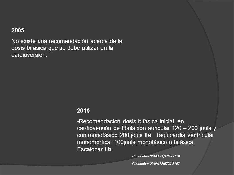 20052010