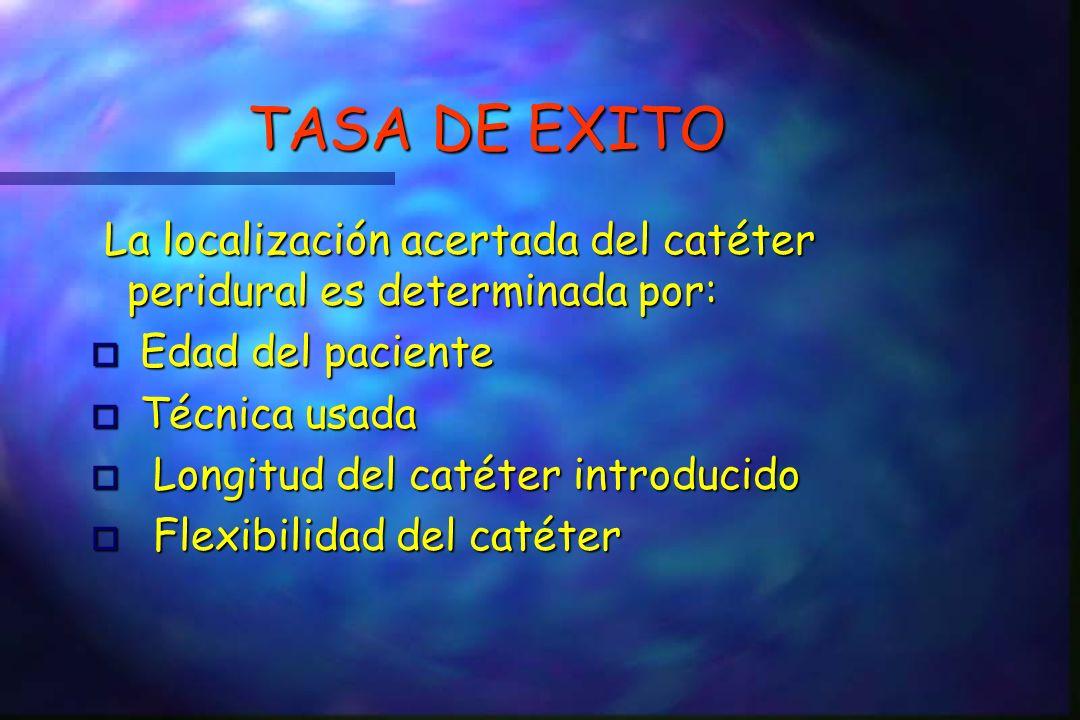 TASA DE EXITO La localización acertada del catéter peridural es determinada por: La localización acertada del catéter peridural es determinada por: o Edad del paciente o Técnica usada o Longitud del catéter introducido o Flexibilidad del catéter