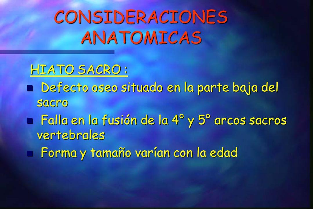 CONSIDERACIONES ANATOMICAS HIATO SACRO : HIATO SACRO : n Defecto oseo situado en la parte baja del sacro n Falla en la fusión de la 4° y 5° arcos sacros vertebrales n Forma y tamaño varían con la edad