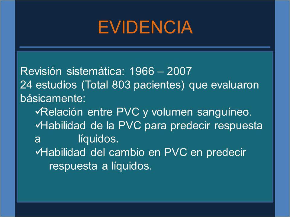 EVIDENCIA Revisión sistemática: 1966 – 2007 24 estudios (Total 803 pacientes) que evaluaron básicamente: Relación entre PVC y volumen sanguíneo. Habil