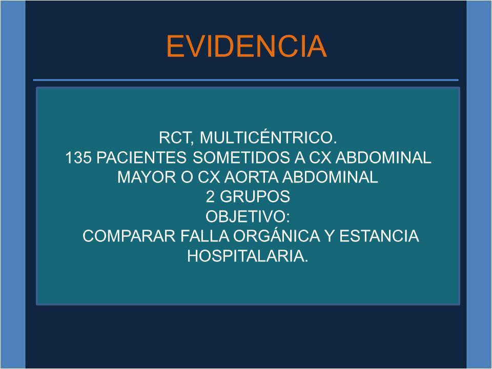 EVIDENCIA RCT, MULTICÉNTRICO. 135 PACIENTES SOMETIDOS A CX ABDOMINAL MAYOR O CX AORTA ABDOMINAL 2 GRUPOS OBJETIVO: COMPARAR FALLA ORGÁNICA Y ESTANCIA