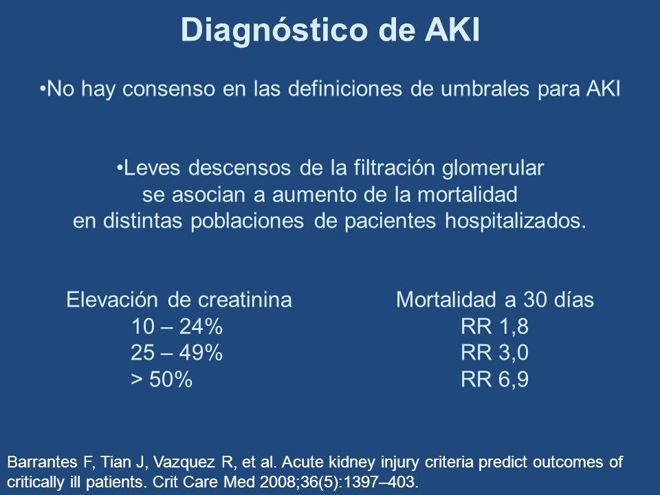 Diagnóstico de AKI No hay consenso en las definiciones de umbrales para AKI Leves descensos de la filtración glomerular se asocian a aumento de la mor