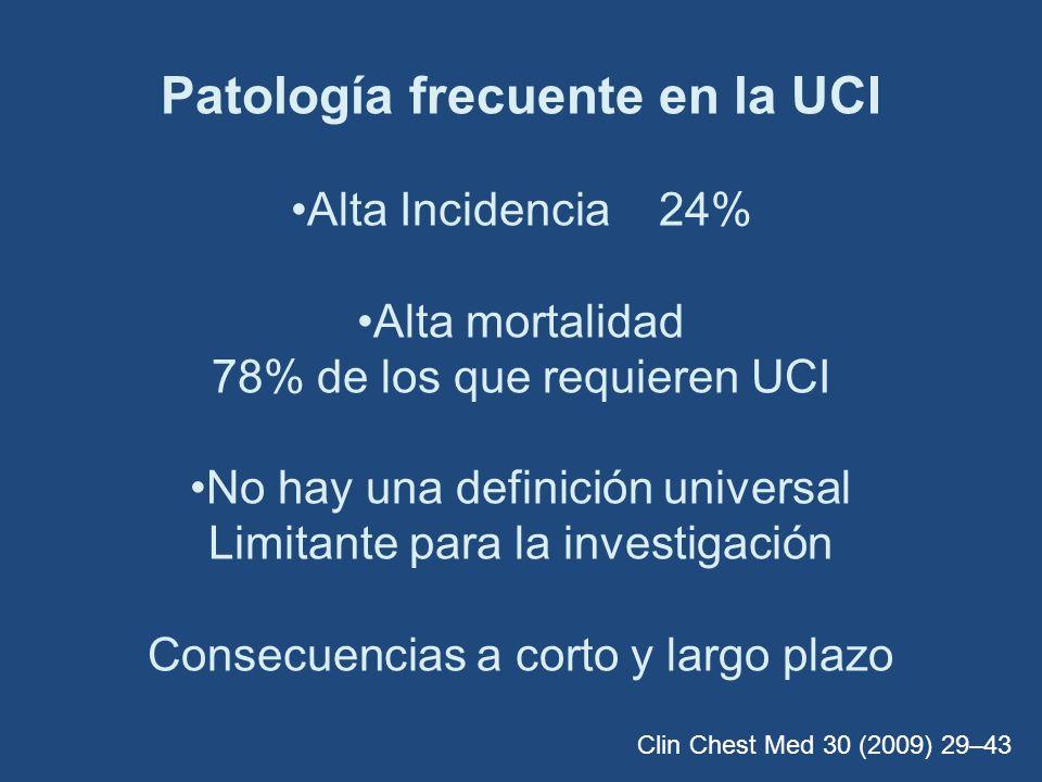 Patología frecuente en la UCI Alta Incidencia 24% Alta mortalidad 78% de los que requieren UCI No hay una definición universal Limitante para la inves