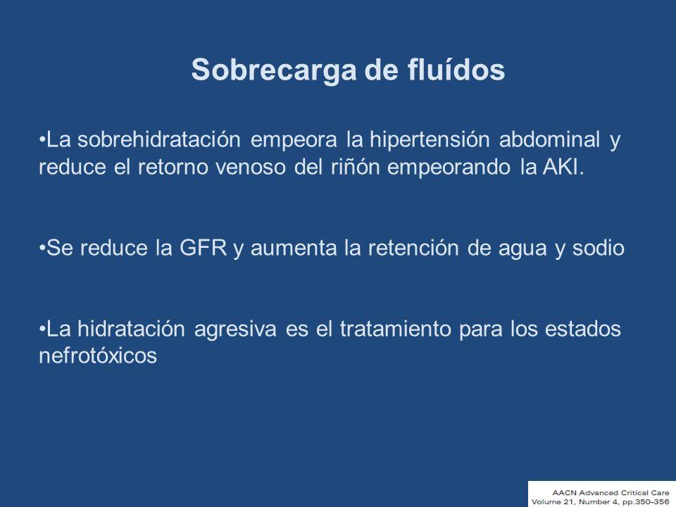 Sobrecarga de fluídos La sobrehidratación empeora la hipertensión abdominal y reduce el retorno venoso del riñón empeorando la AKI. Se reduce la GFR y