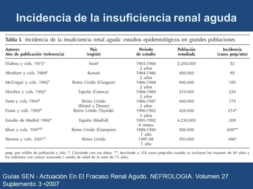 Guías SEN - Actuación En El Fracaso Renal Agudo. NEFROLOGIA. Volumen 27 Suplemento 3 2007 Incidencia de la insuficiencia renal aguda
