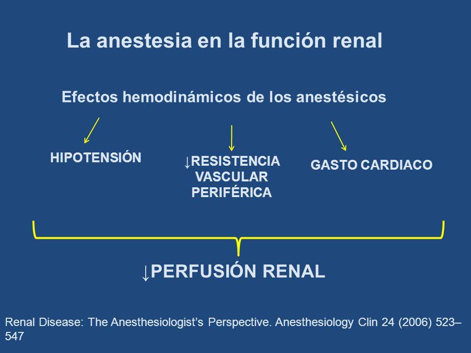 Renal Disease: The Anesthesiologists Perspective. Anesthesiology Clin 24 (2006) 523– 547 La anestesia en la función renal Efectos hemodinámicos de los