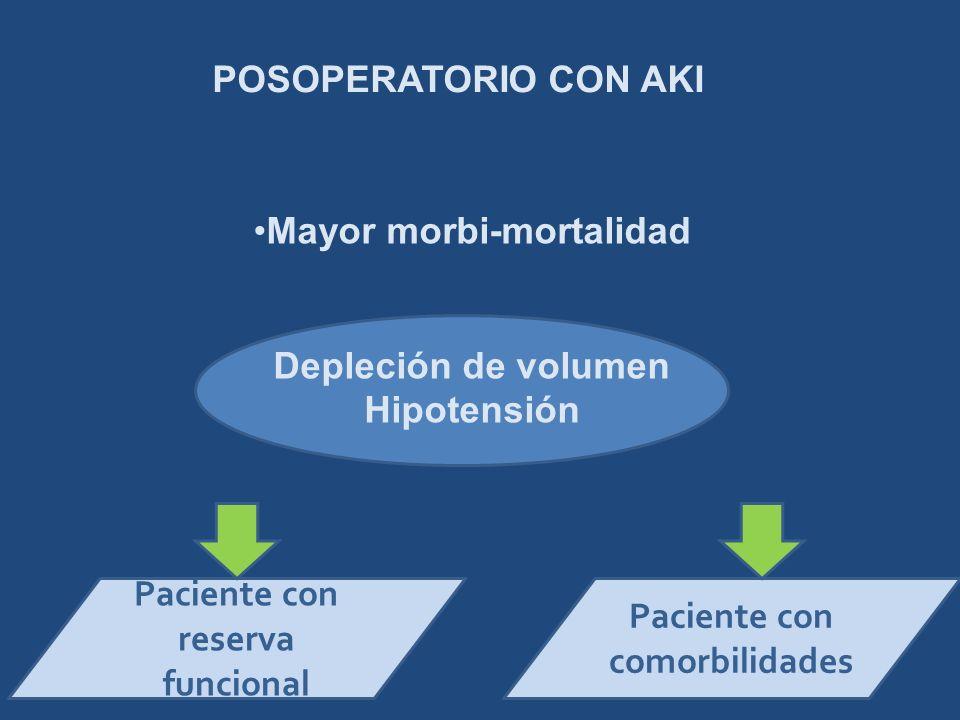 POSOPERATORIO CON AKI Mayor morbi-mortalidad Depleción de volumen Hipotensión Paciente con reserva funcional Paciente con comorbilidades