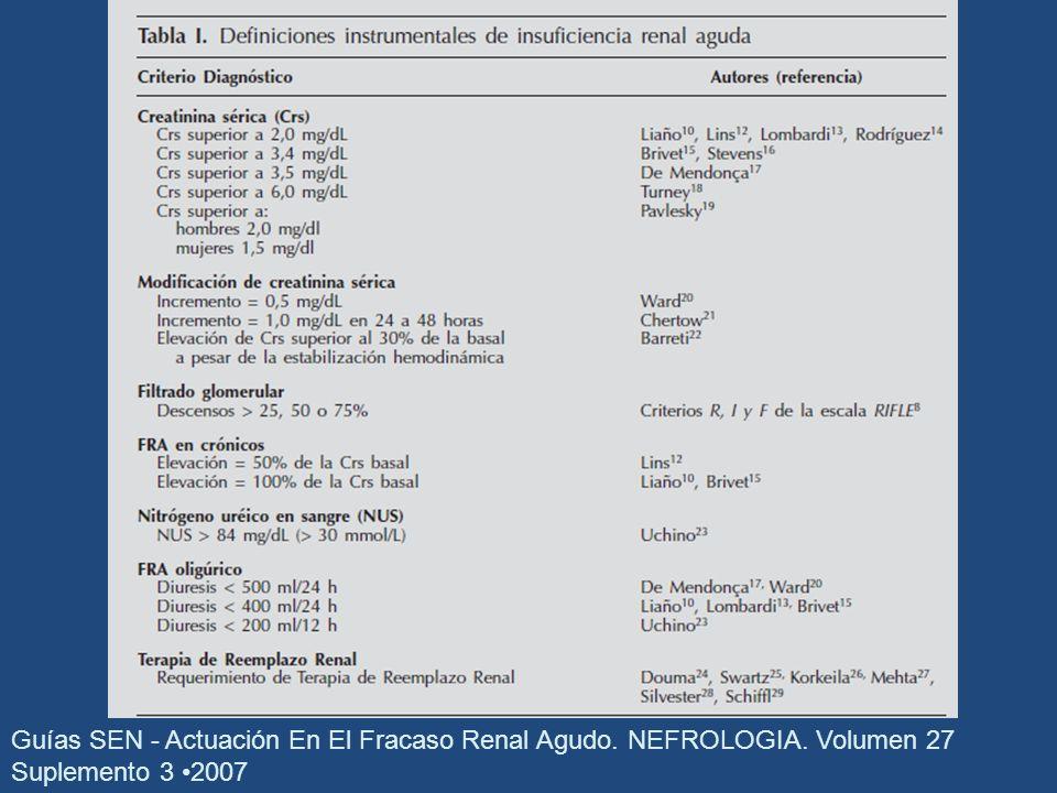 Guías SEN - Actuación En El Fracaso Renal Agudo. NEFROLOGIA. Volumen 27 Suplemento 3 2007