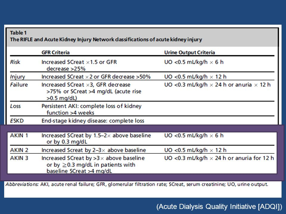 CREATININA 2 2,0 mg/dL 40 ml/min/1,73 m 2 Creatinina basal Seguimiento a las 24 horas