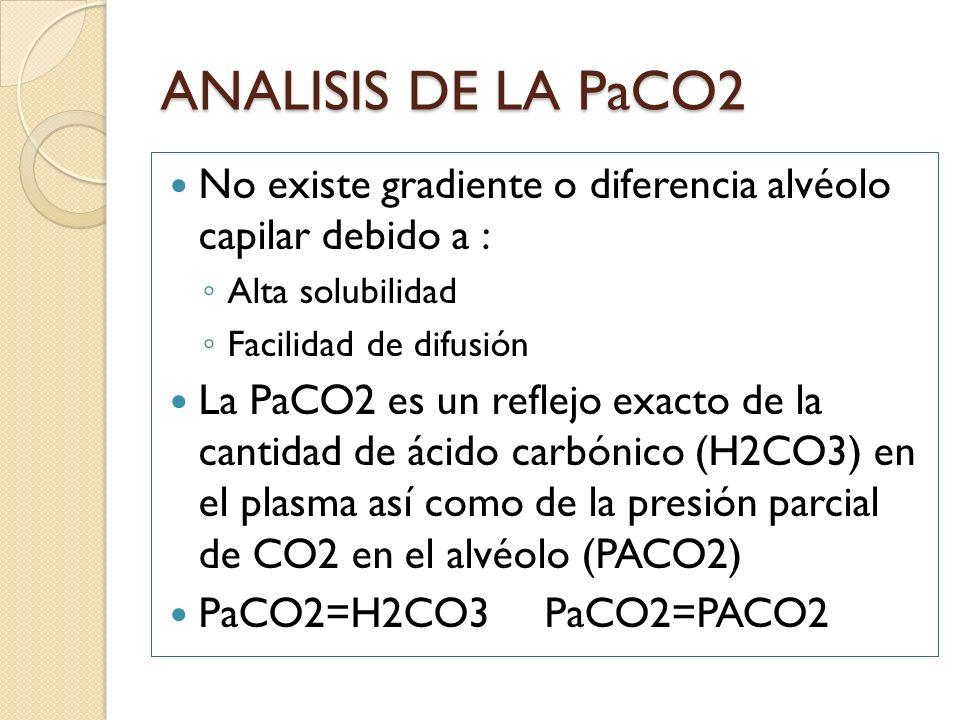 ANALISIS DE LA PaCO2 No existe gradiente o diferencia alvéolo capilar debido a : Alta solubilidad Facilidad de difusión La PaCO2 es un reflejo exacto